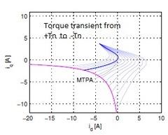 torque_trans.bmp